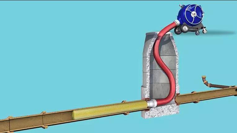 Recuperación de tuberías Trelleborg | Polimaq
